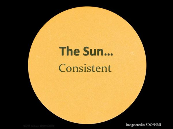The Sun Consistent